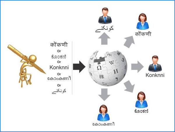 Konkani_Budkulo_Wikipedia